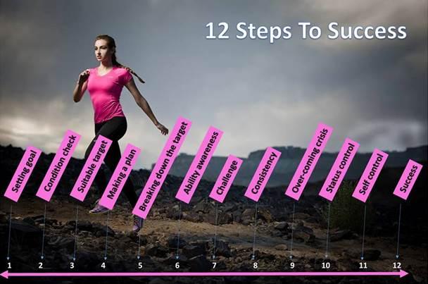 12 צעדים להצלחה